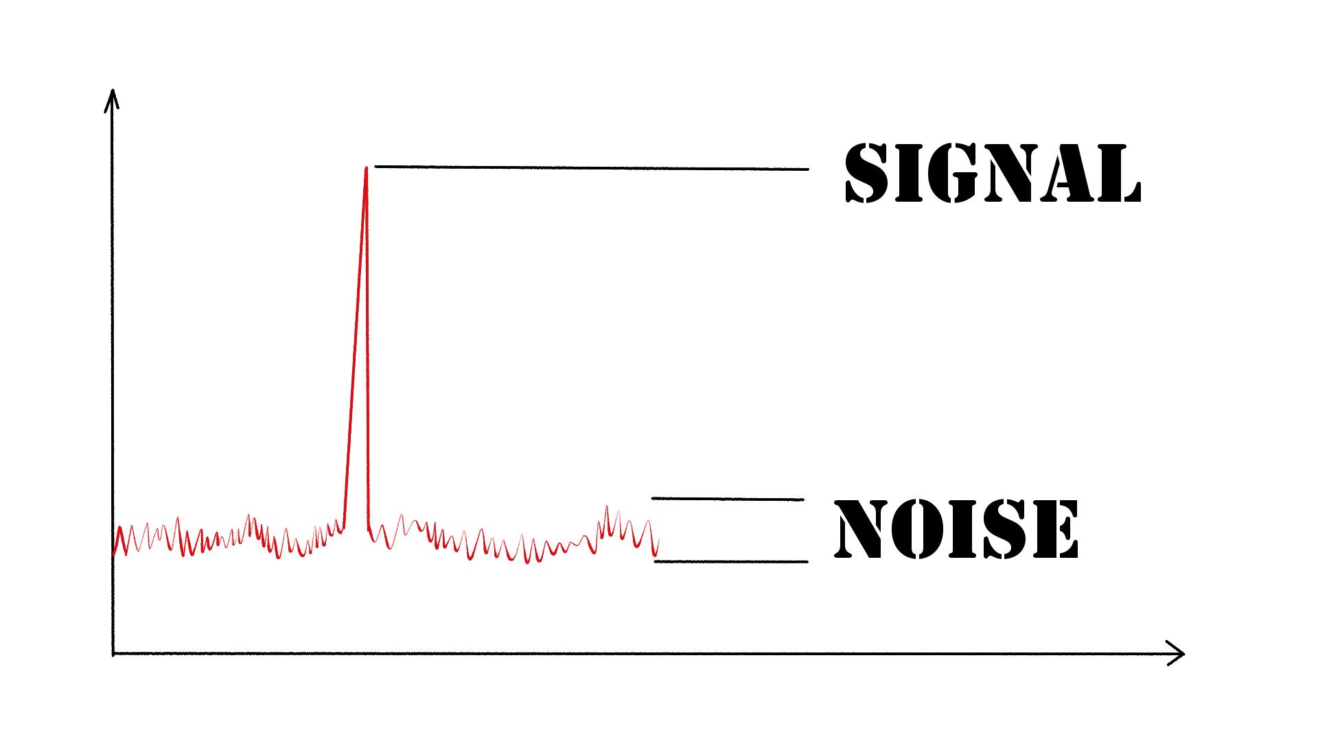 Noise on Olympus vs Sony cameras for birds in flight